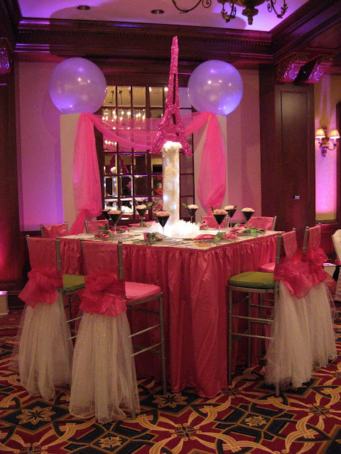 Quinceanera Dresses In Houston Tx 15 Decorations