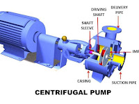 Centrifugal Pump Diagram