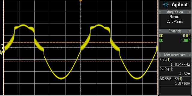 QRP WorkBench Line-in Audio Amplifier — Part 2 33