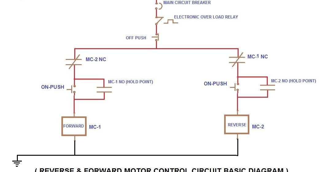 motor circuits intr practical in urdu how to teach forward motor