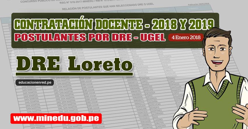 DRE Loreto: Lista de Postulantes por UGEL DRE - Contrato Docente 2018 (.PDF) www.drel.gob.pe