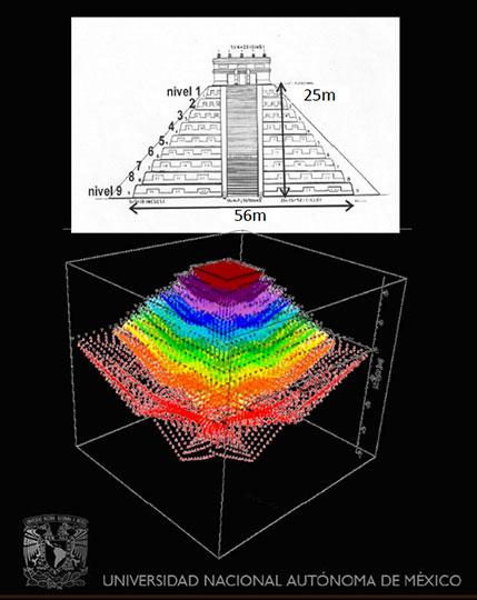Μεξικό: η πυραμίδα-ματριόσκα των Μάγιας
