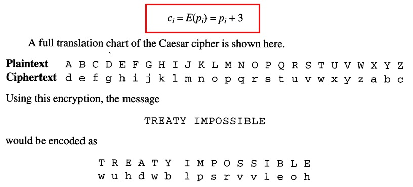 What's Caesar Cipher and Python Code to Break It!!! | ELITE