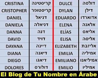 Nombres en Hebreo DANNA DAVID DAYANA DIANA DIEGO