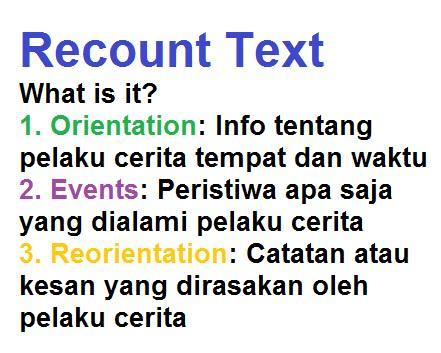 Contoh Recount Text Singkat Beserta Artinya Kumpulan Contoh