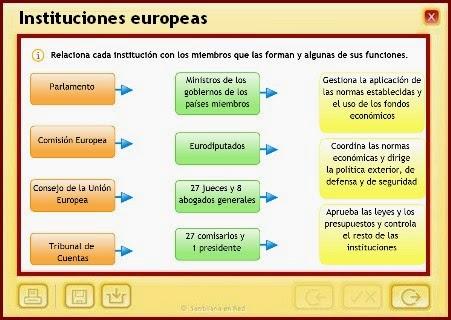 http://www.juntadeandalucia.es/averroes/centros-tic/41009470/helvia/aula/archivos/repositorio/0/195/html/recursos/la/U12/pages/recursos/143315_P161/es_carcasa.html