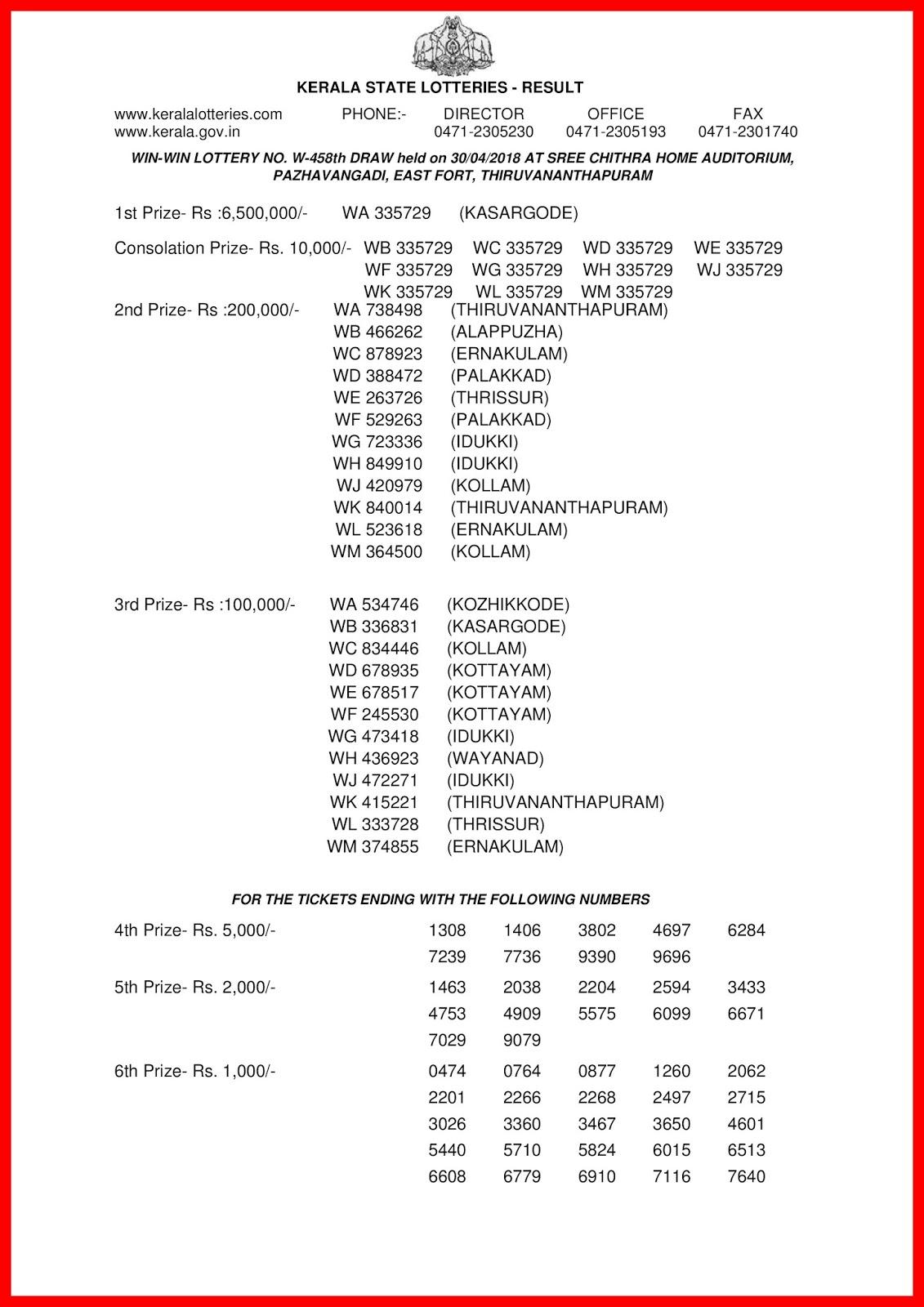 kerala lottery chart download 2014