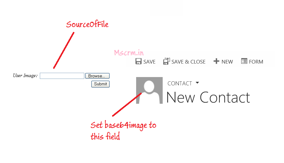Set Profile Image / note attachment using javascript / jquery in