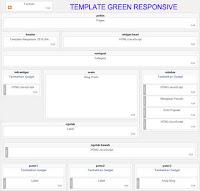 template premium untuk blogger green responsive