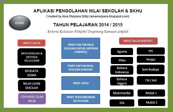 Aplikasi Nilai Sekolah Dan Skhu Untuk SD