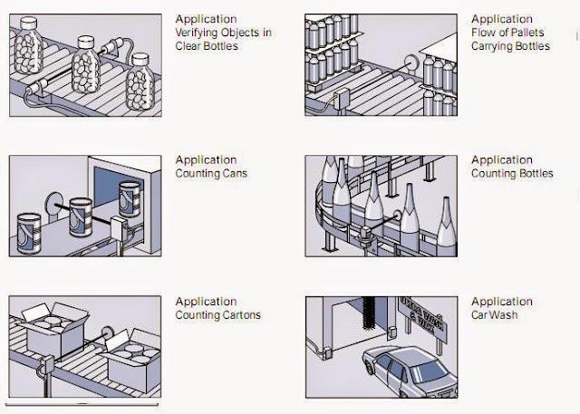 Penggunaan Proximity Sensor pada dunia Industri