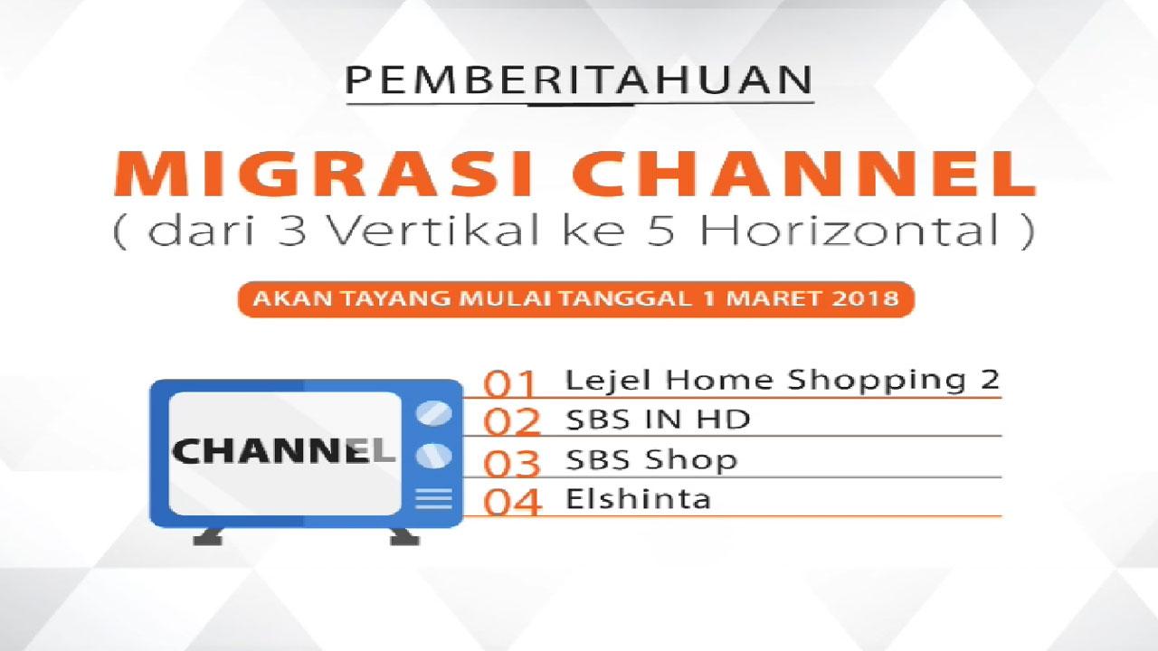 Menangkap Channel SBS Indonesia Pindah Frekuensi Siaran
