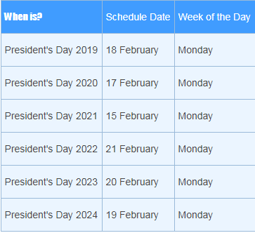 Upcoming Schedule of President's Day