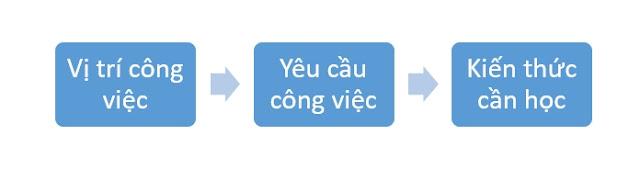 Hoc-xuat-nhap-khau-tu-con-so-0