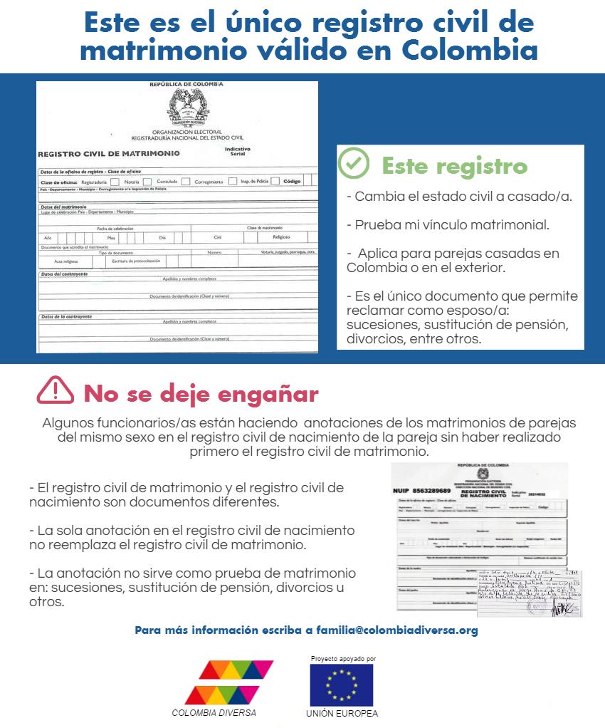 Matrimonio Catolico Registro Civil : Colombia diversa marzo