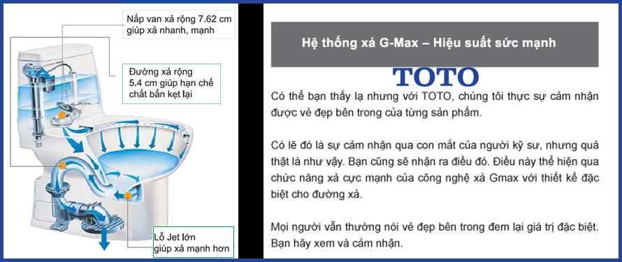 GMAX TOTO - Công nghệ hiện đại cho ngôi nhà tiện nghi