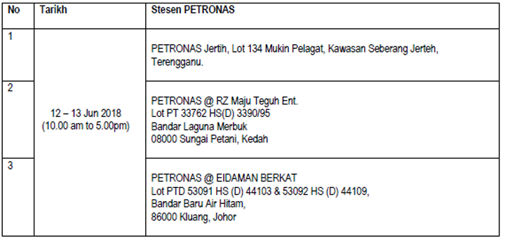 Pemeriksaan percuma kereta Proton di stesen Petronas 2018