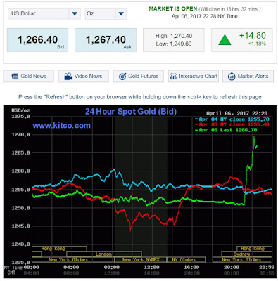 Gold%2Bprice.jpg