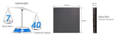 Đơn vị cung cấp màn hình led p4 giá rẻ tại Vĩnh Long