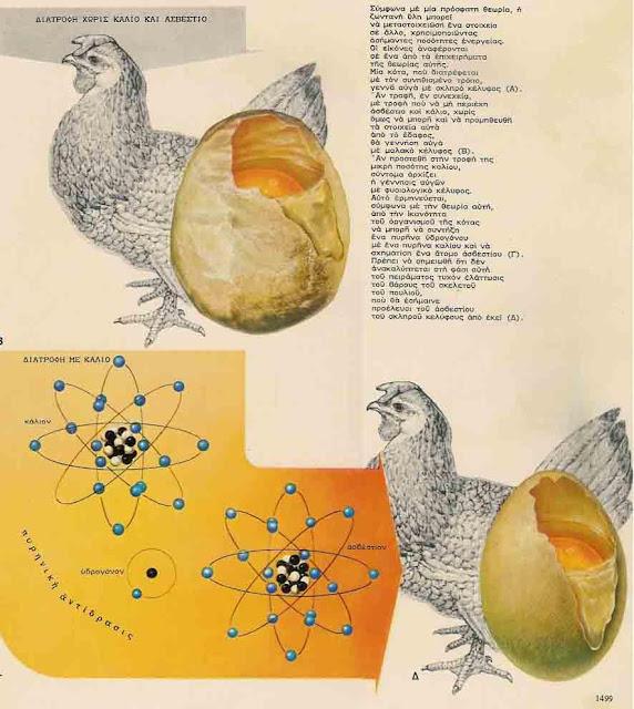 Βιολογικές μεταβολές