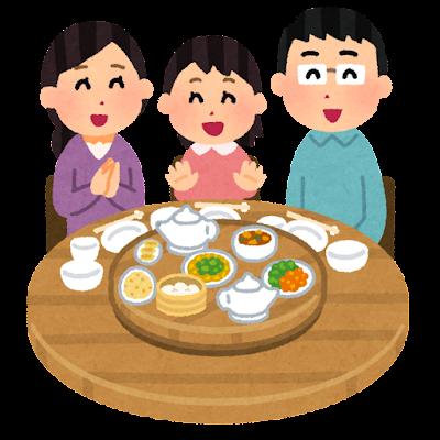 ターンテーブルで中華料理を食べる家族のイラスト