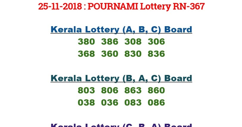 Kerala Lottery Guessing and Predictions 25-11-2018 : POURNAMI