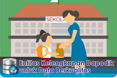 Entitas Kelengkapan Dapodik Agar Data Berkualitas