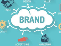 Inspirasi Nama Perusahaan Yang Wajib Diketahui dan diterapkan
