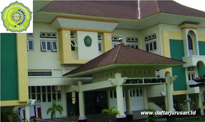 Daftar Fakultas dan Program Studi UMMAT Universitas Muhammadiyah Mataram