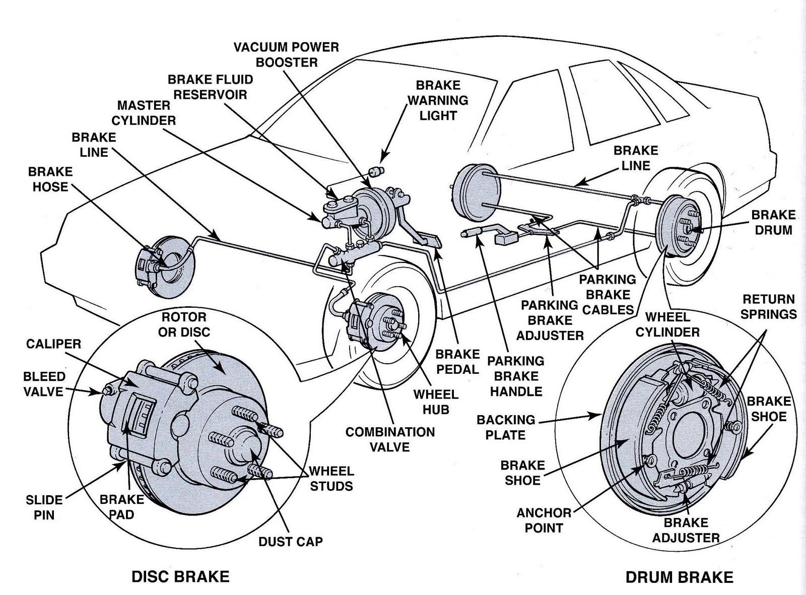 front brake components parts diagram car parts diagram car tuning