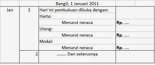 http://iwanttohappierever.blogspot.com/2014/03/buku-harian-akutansi-smp.html