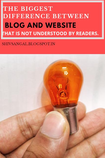 Blog, website, shiv sangal, readers