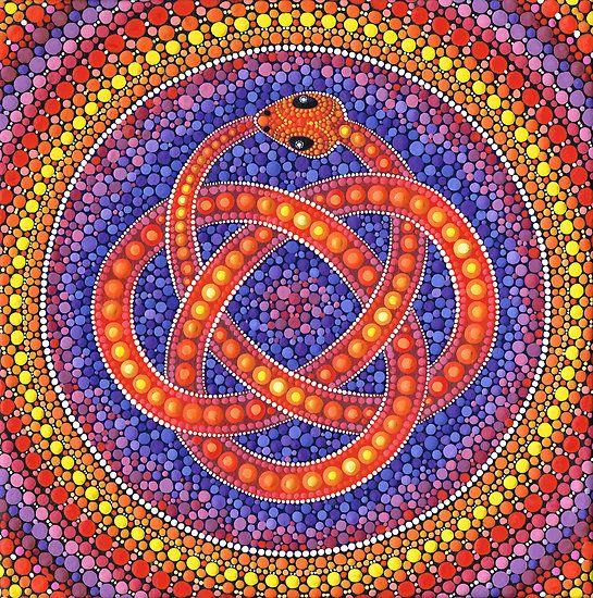Signos y Casas Astrológicas, Simbolismo Astrología, Significado de Casas Astrológicas, Significados de Signos Zodiacales