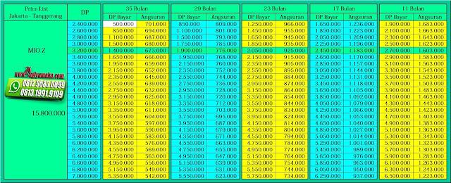 Price List Kredit Motor Yamaha Mio Z 2018