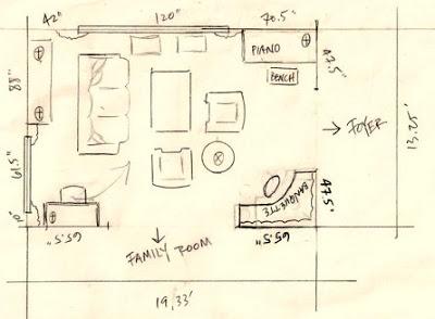 Tips Membuat Lakaran Dekorasi Ruang Tamu