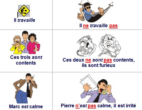 Przeczenie - gramatyka 4 - Francuski przy kawie
