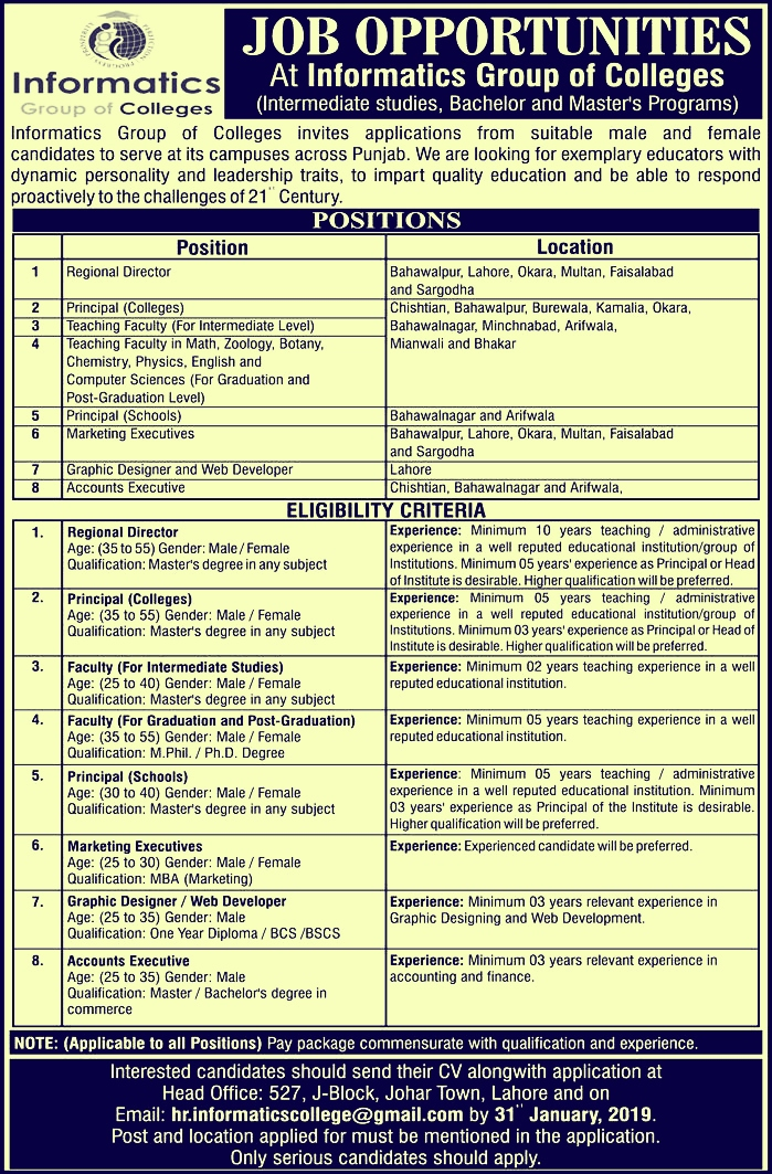 Informatics Group Of Colleges Jobs 2019 For Lecturer,Principal and others