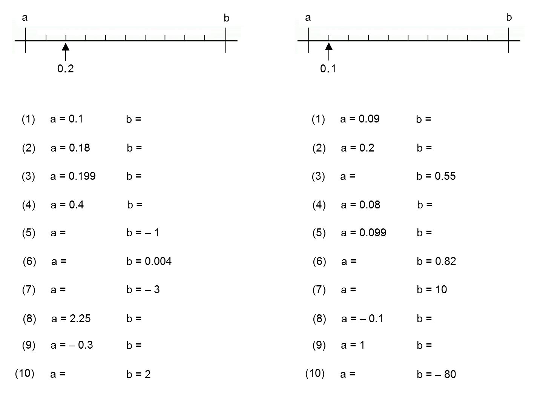 Median Don Steward Mathematics Teaching Decimal Scales