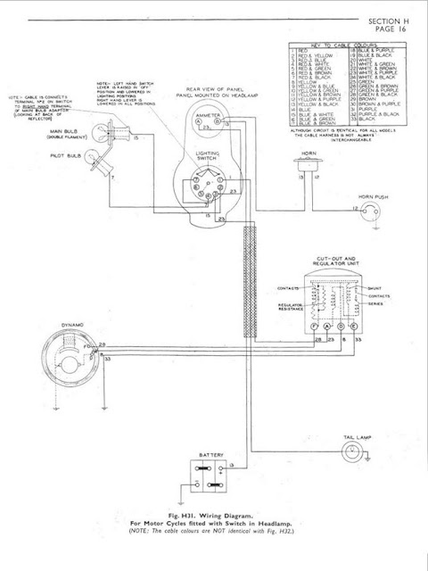 ariel motorcycle wiring diagram wiring diagramariel motorcycle wiring diagram