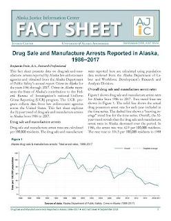 Drug Sale and Manufacture Arrests Reported in Alaska, 1986–2017