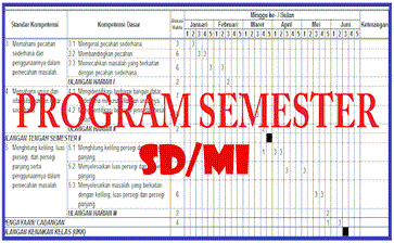 Download Program Semester SD/MI