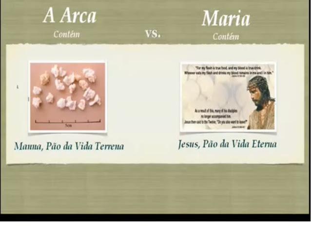 """Resultado de imagem para maria arca """"da nova aliança"""""""