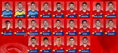 Spain National Team Squad Euro 2016