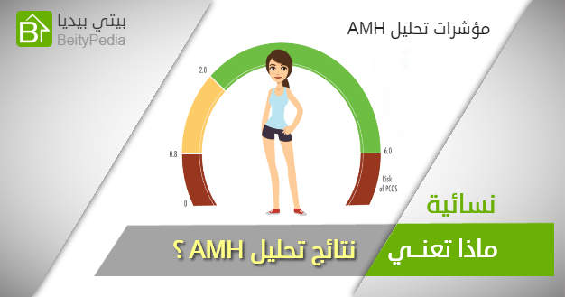 ماذا تعني نتائج تحليل AMH ؟
