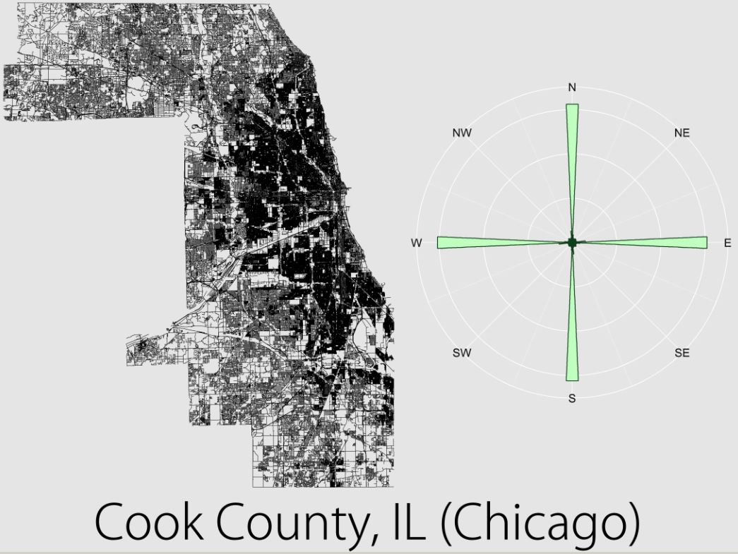 Relative distributions of road orientations for Chicago
