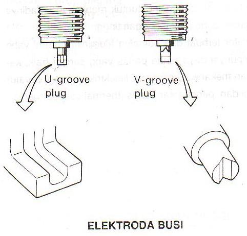 Image result for tipe elektroda busi