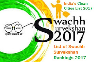 Current Affairs & GK: List of Swachh Survekshan Rankings 2017