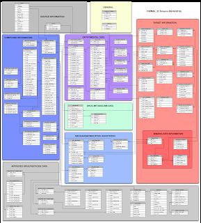 Computer Aided Drug Design: December 2015