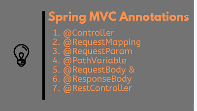 Top 10 Spring MVC and REST Annotations Java Developer Should Know