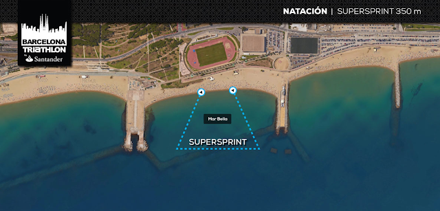 Barcelona Triathlon Supersprint